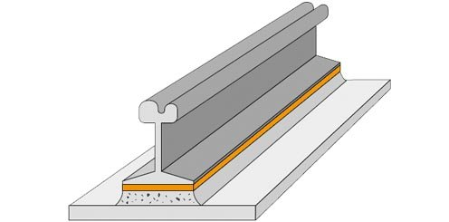 continuous-rail-mounting